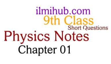 9th Class Physics Chapter 1 Short Questions